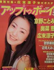 菅野美穂・矢田亜希子・広末涼子…【アップトゥボーイ】1997年