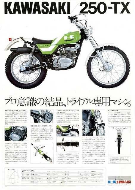 kawasaki Vintage TX KT250 エアクリーナーアッシー 絶版新品 < 自動車/バイク