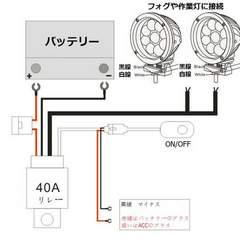 12v用/フォグランプ・作業灯用/リレーハーネス配線/スイッチ付