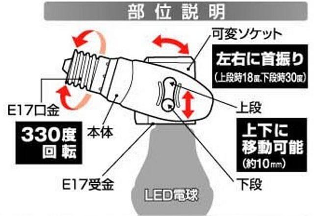 【E17 LED電球専用】 可変式ソケット 屋内用 < 家電/AVの