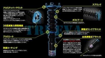 L375S タント/カスタム トゥルーバ(Trueva) イデアル製